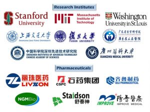 Biopromoind Customers in Research and Pharamceuticals