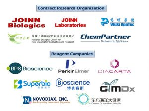 Biopromoind Customers in CRO and Reagent