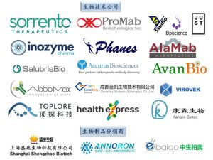 Biopromind Customers in Biotech and Distributor in Chinese