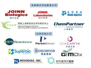 Biopromind Customers in CRO and Reagent in Chinese