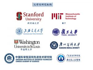 Biopromind Research Customers Logos in Chinese